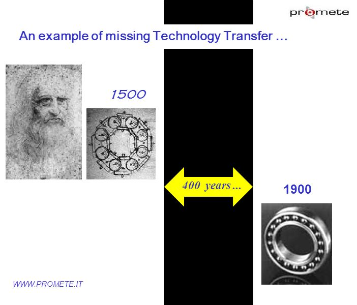 An example of missing Technology Transfer …