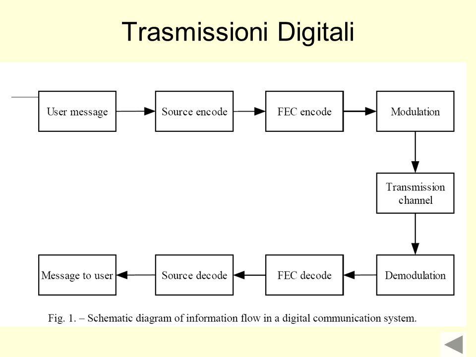 Trasmissioni Digitali