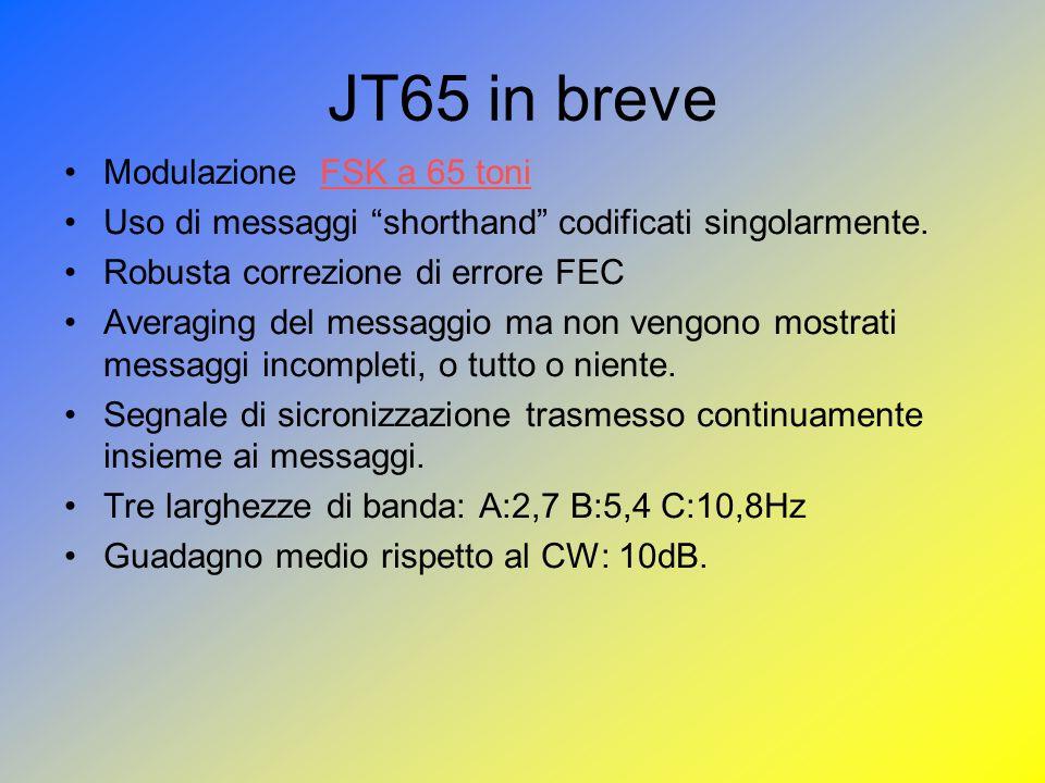 JT65 in breve Modulazione FSK a 65 toni