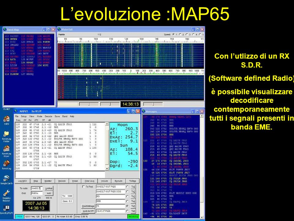 Con l'utlizzo di un RX S.D.R. (Software defined Radio)