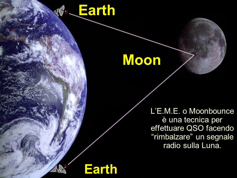 Earth Moon. L'E.M.E. o Moonbounce è una tecnica per effettuare QSO facendo rimbalzare un segnale radio sulla Luna.