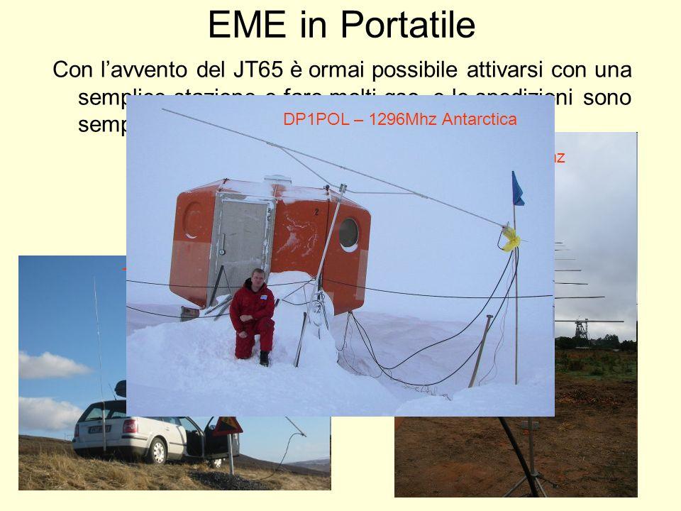 EME in Portatile