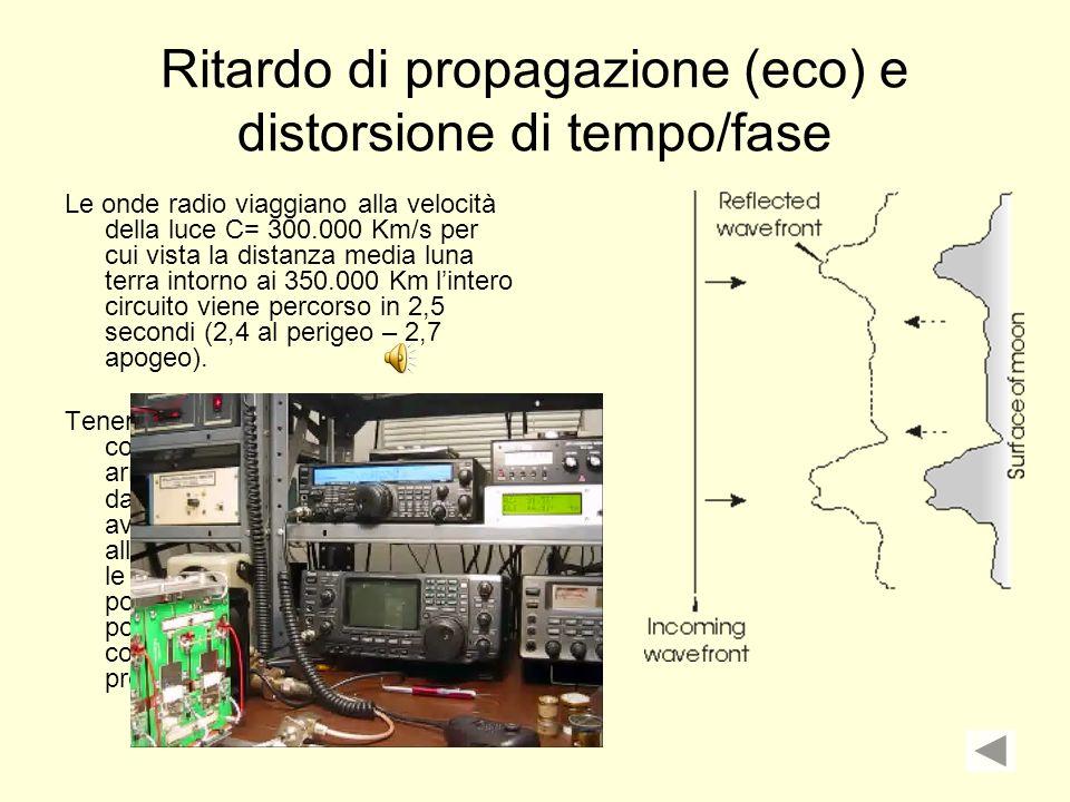 Ritardo di propagazione (eco) e distorsione di tempo/fase