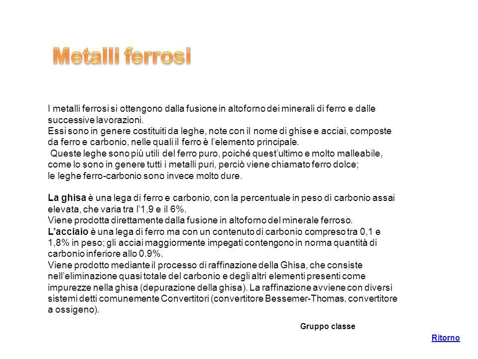 Metalli ferrosiI metalli ferrosi si ottengono dalla fusione in altoforno dei minerali di ferro e dalle successive lavorazioni.