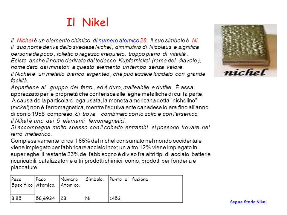 Il Nikel è uno dei 5 elementi ferromagnetici .