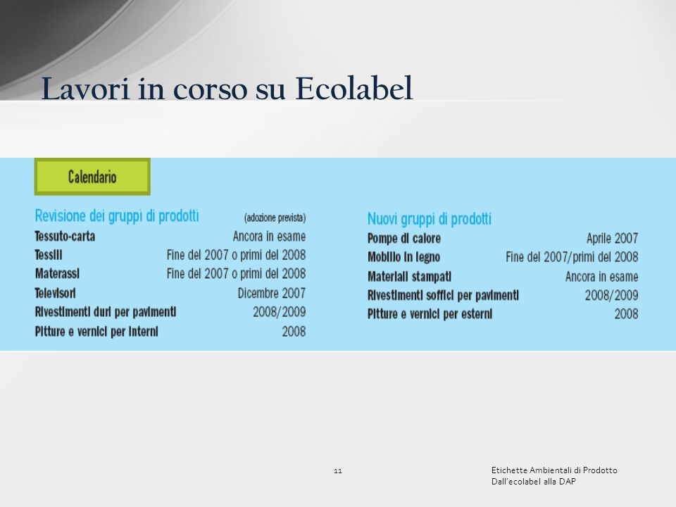 Lavori in corso su Ecolabel