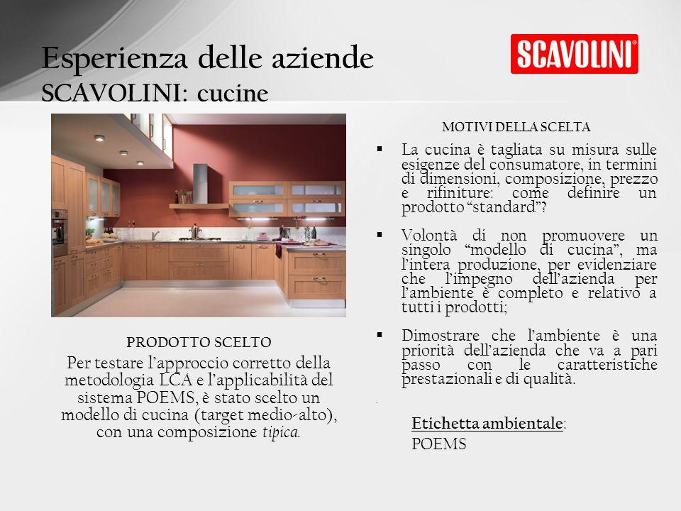 Esperienza delle aziende SCAVOLINI: cucine