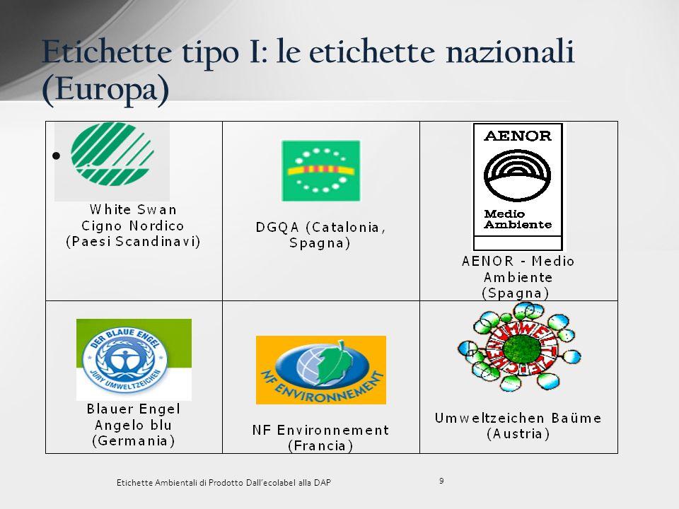 Etichette Ambientali di Prodotto Dall'ecolabel alla DAP