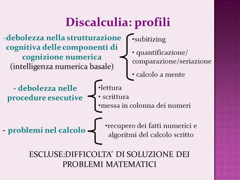 debolezza nella strutturazione cognitiva delle componenti di cognizione numerica