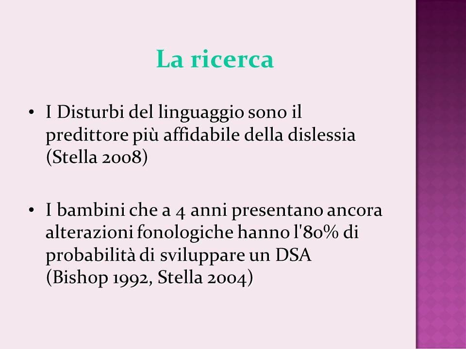 La ricerca I Disturbi del linguaggio sono il predittore più affidabile della dislessia (Stella 2008)