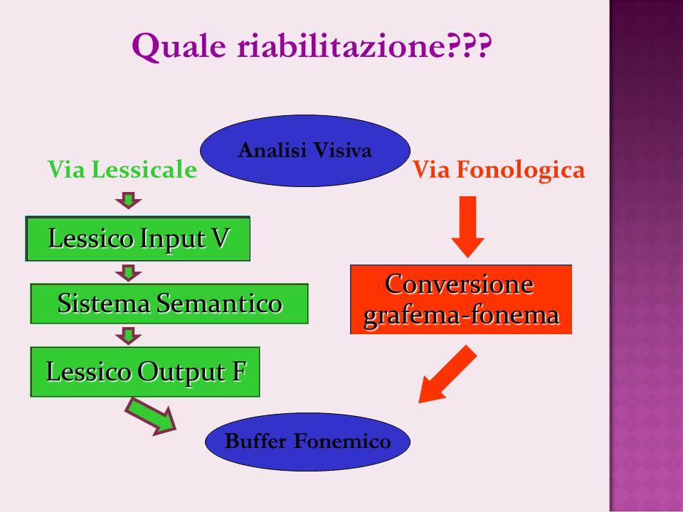 Quale riabilitazione Lessico Input V Conversione grafema-fonema