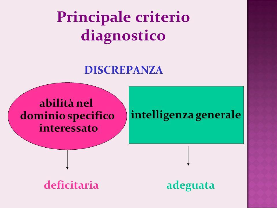 Principale criterio diagnostico