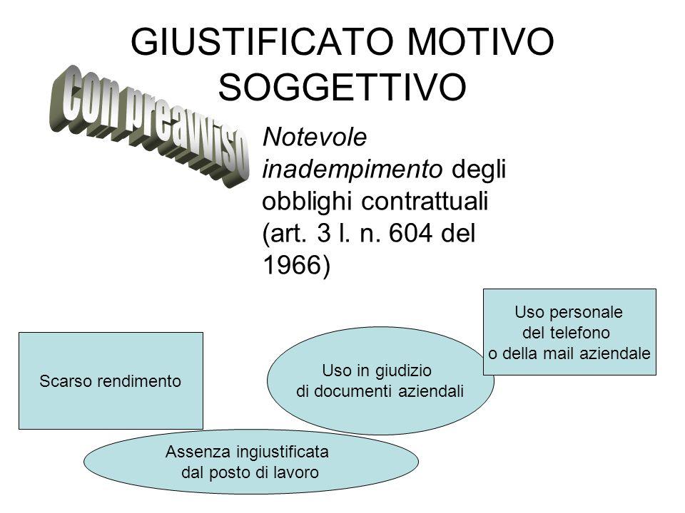 GIUSTIFICATO MOTIVO SOGGETTIVO