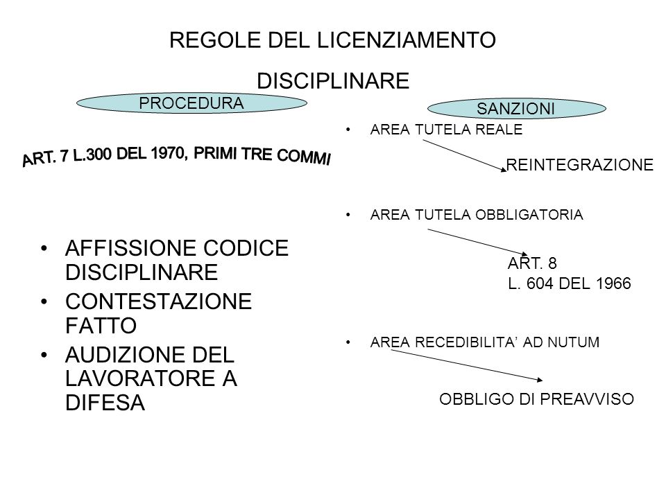 REGOLE DEL LICENZIAMENTO DISCIPLINARE