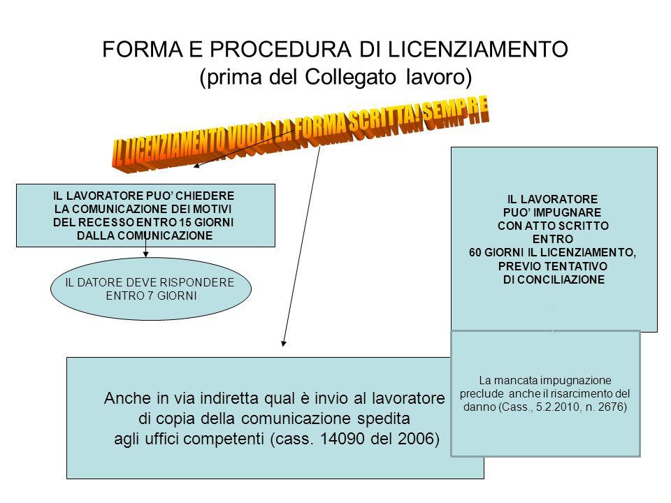 FORMA E PROCEDURA DI LICENZIAMENTO (prima del Collegato lavoro)