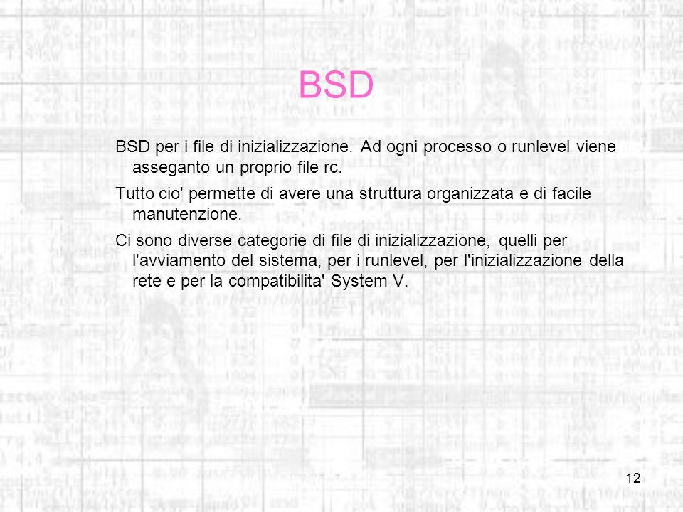 BSD BSD per i file di inizializzazione. Ad ogni processo o runlevel viene asseganto un proprio file rc.