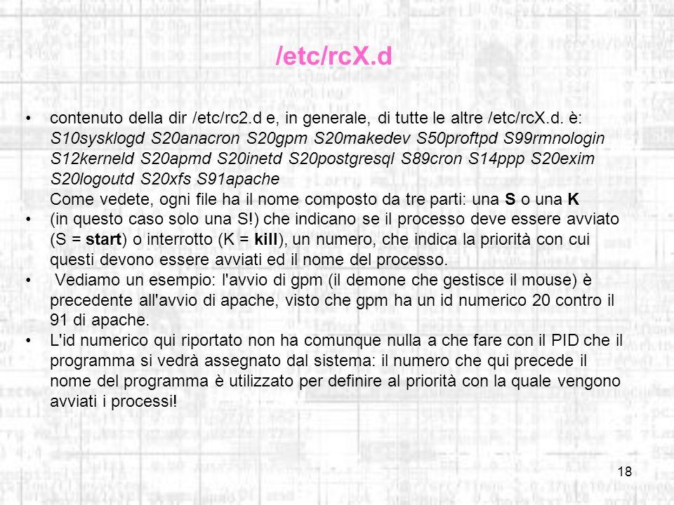 /etc/rcX.d