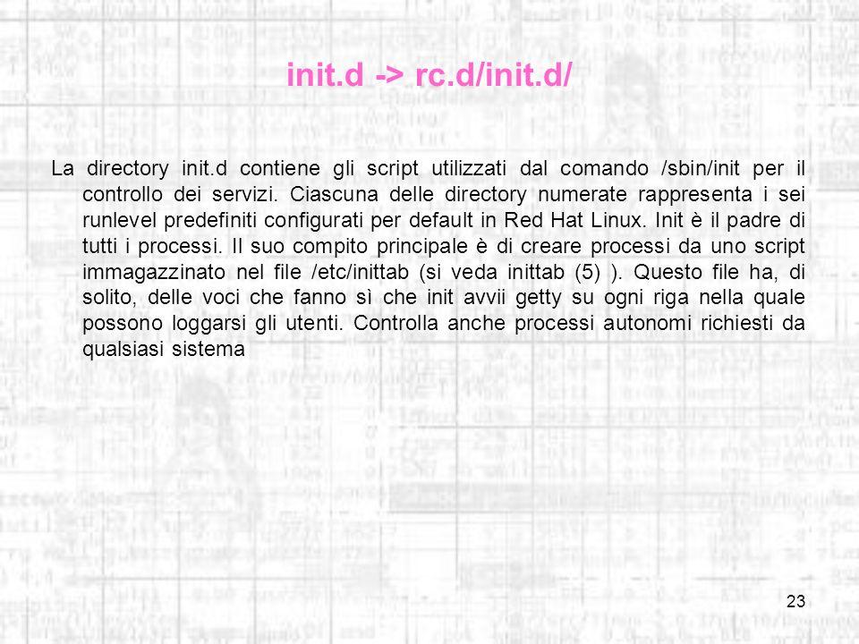 init.d -> rc.d/init.d/