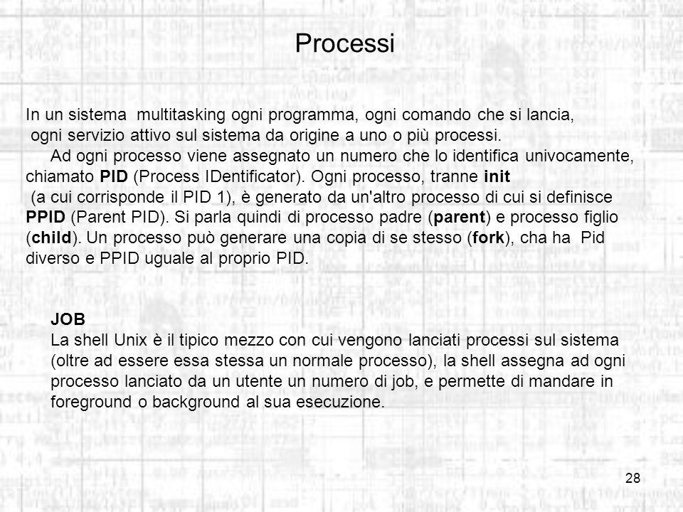 Processi In un sistema multitasking ogni programma, ogni comando che si lancia,