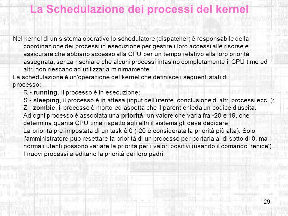 La Schedulazione dei processi del kernel