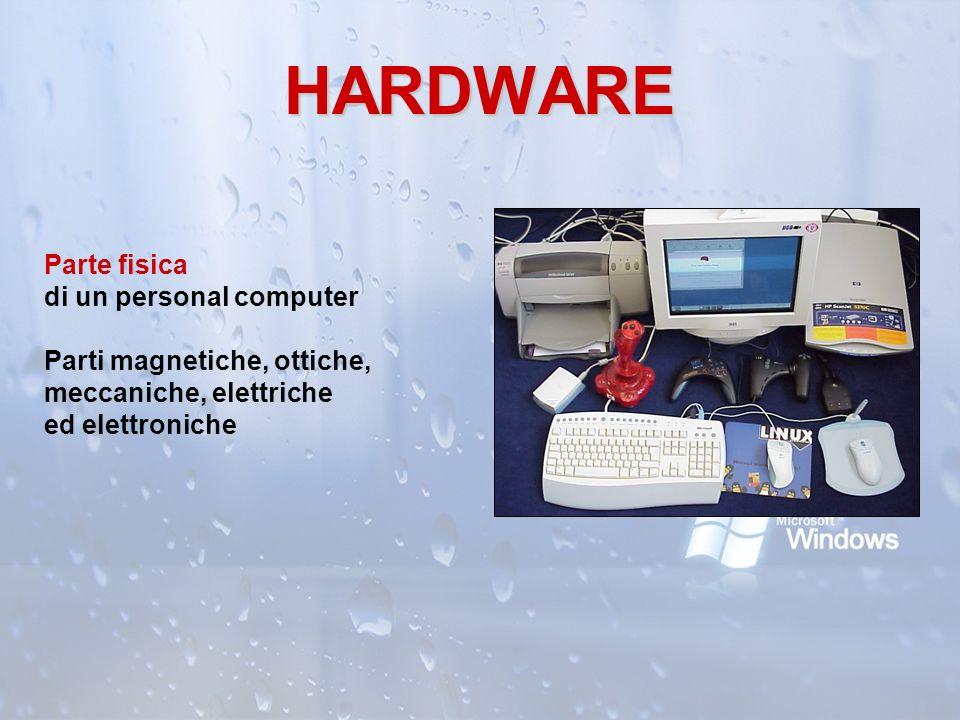 HARDWARE Parte fisica di un personal computer