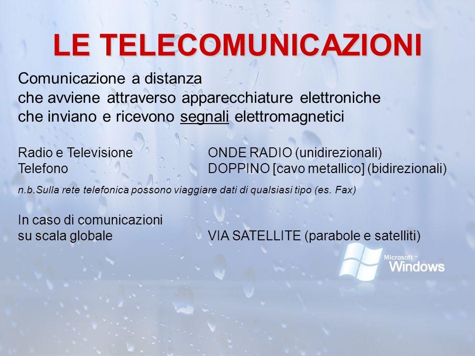 LE TELECOMUNICAZIONI Comunicazione a distanza che avviene attraverso apparecchiature elettroniche che inviano e ricevono segnali elettromagnetici.