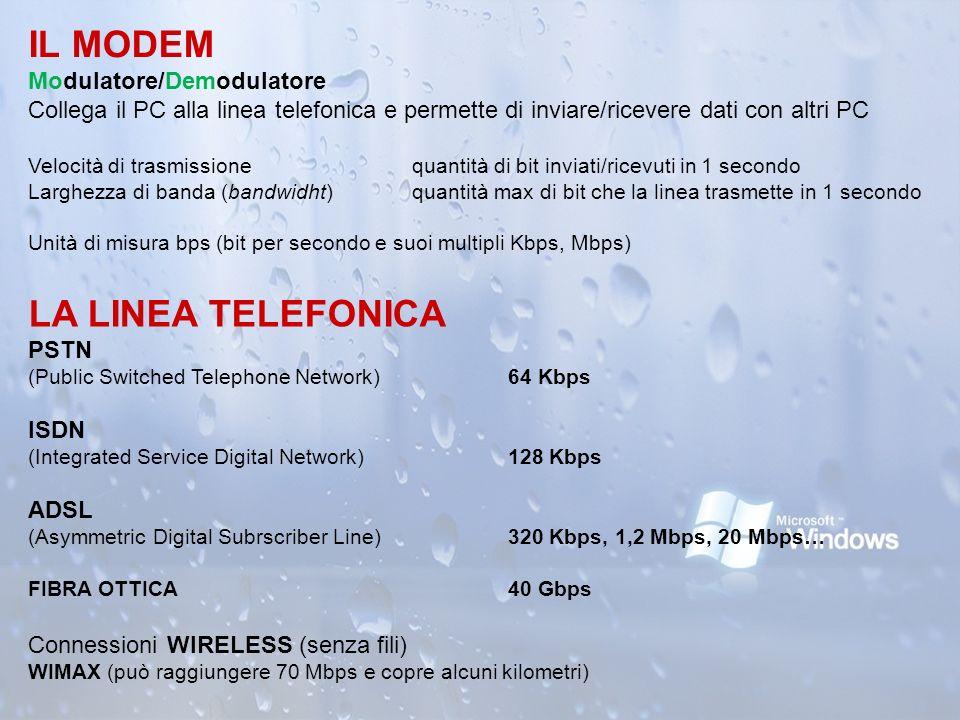 IL MODEM LA LINEA TELEFONICA Modulatore/Demodulatore
