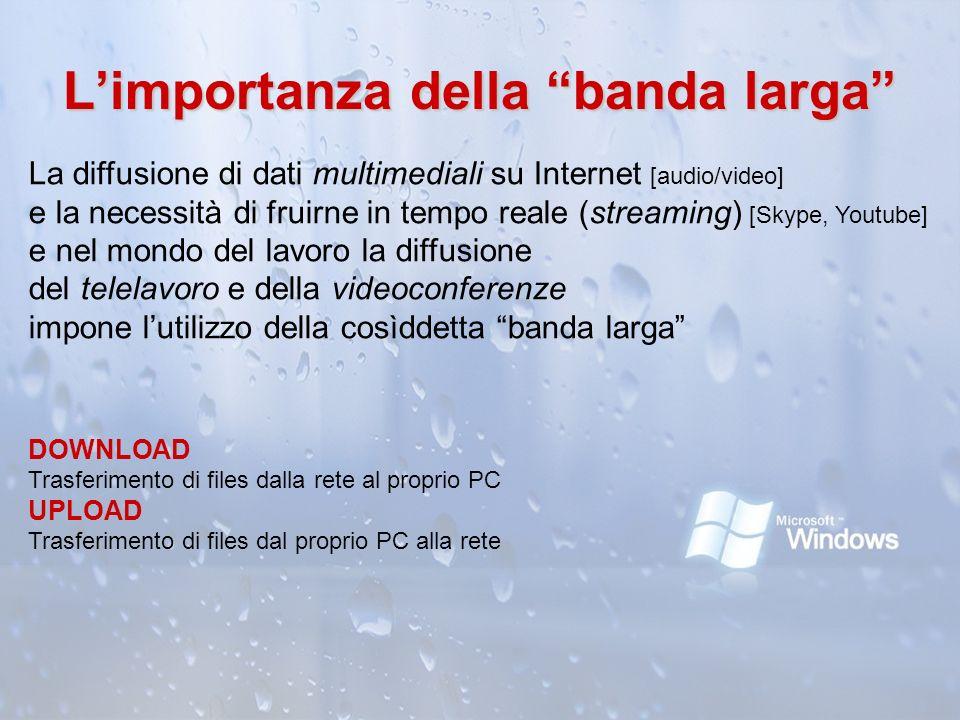 L'importanza della banda larga