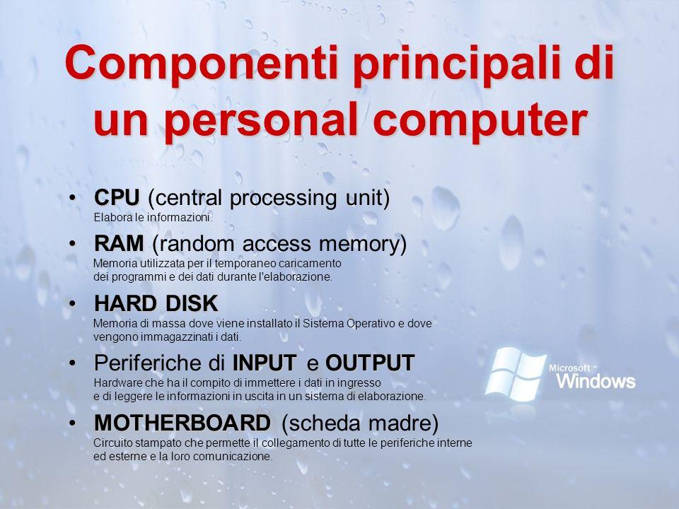 Componenti principali di un personal computer