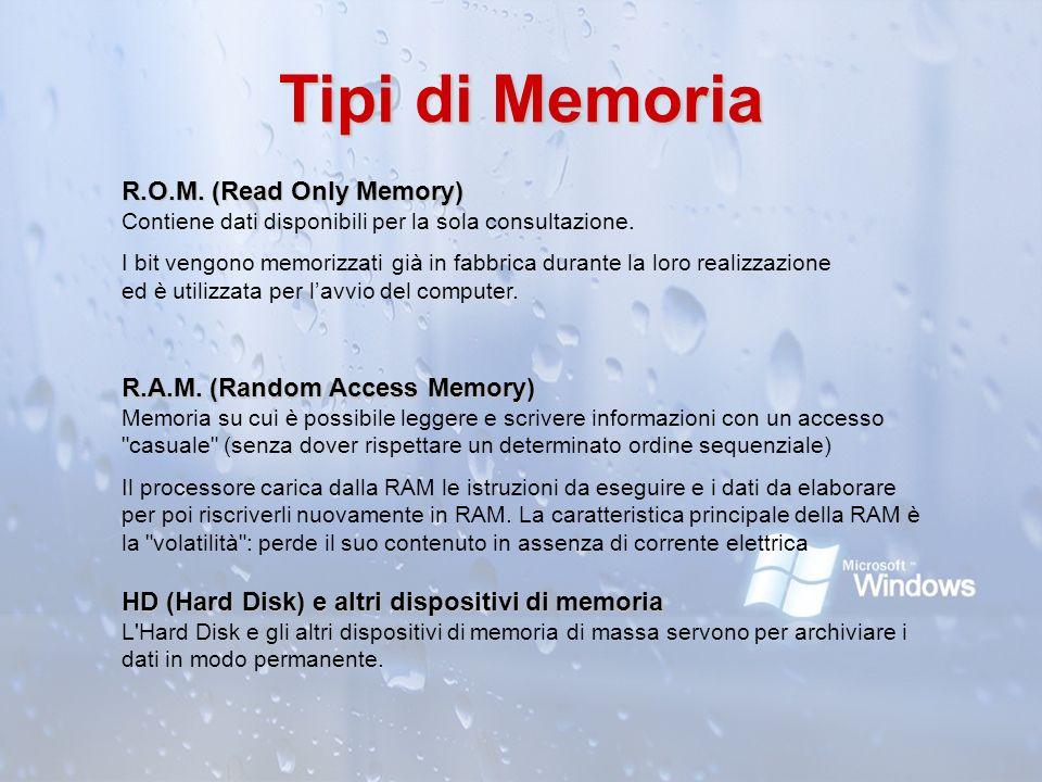 Tipi di Memoria R.O.M. (Read Only Memory) Contiene dati disponibili per la sola consultazione.