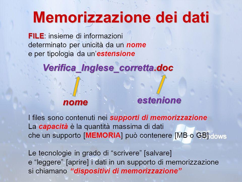 Memorizzazione dei dati