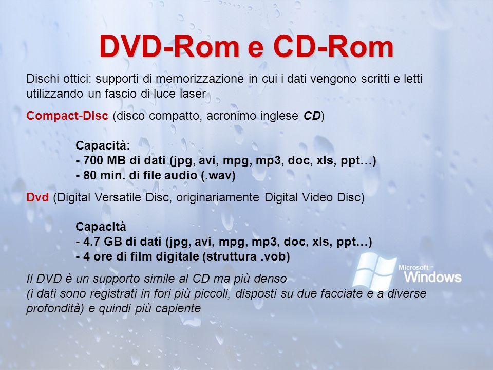 DVD-Rom e CD-Rom Dischi ottici: supporti di memorizzazione in cui i dati vengono scritti e letti utilizzando un fascio di luce laser.
