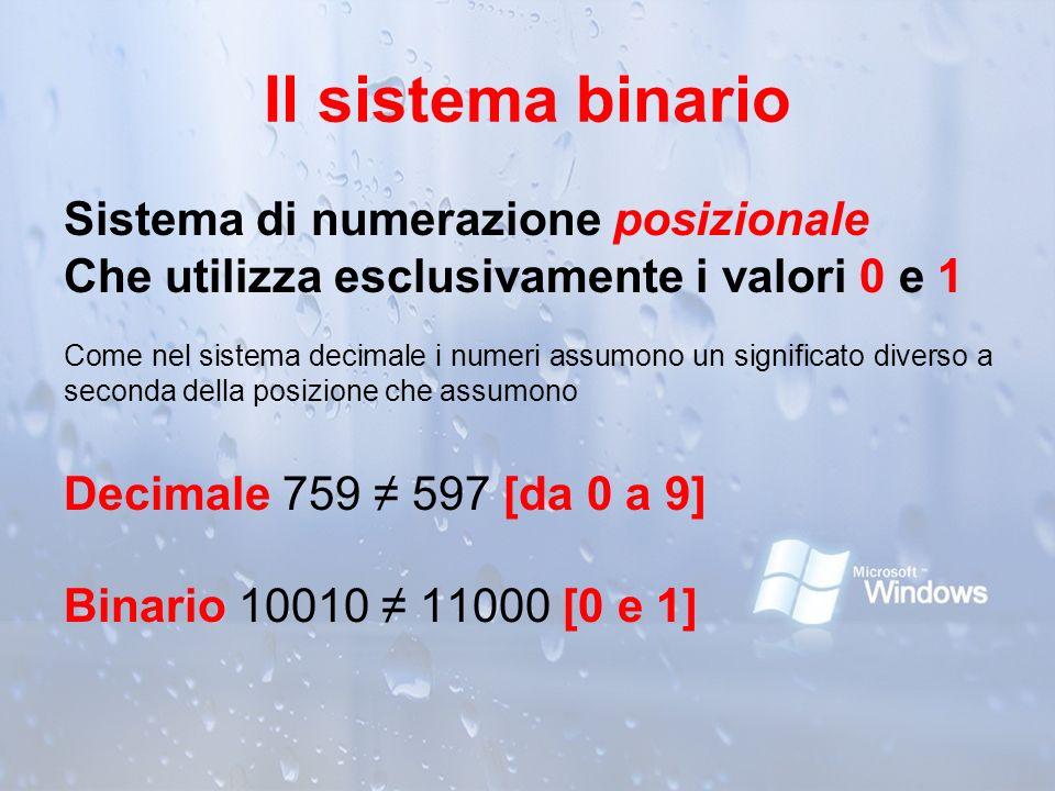 Il sistema binario Sistema di numerazione posizionale