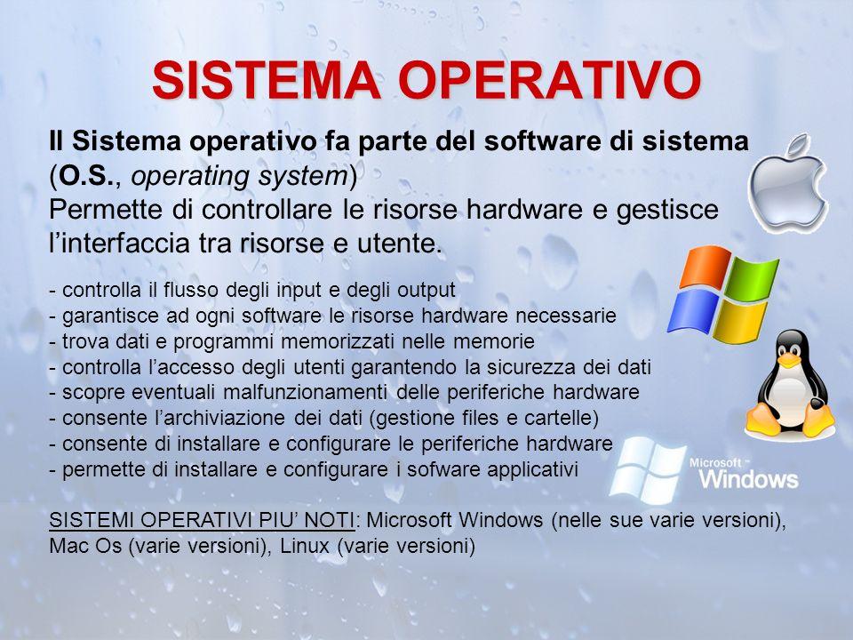 SISTEMA OPERATIVO Il Sistema operativo fa parte del software di sistema. (O.S., operating system)