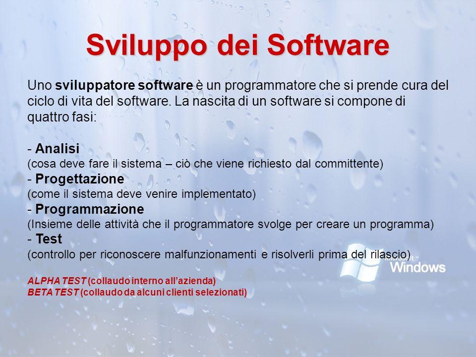 Sviluppo dei Software