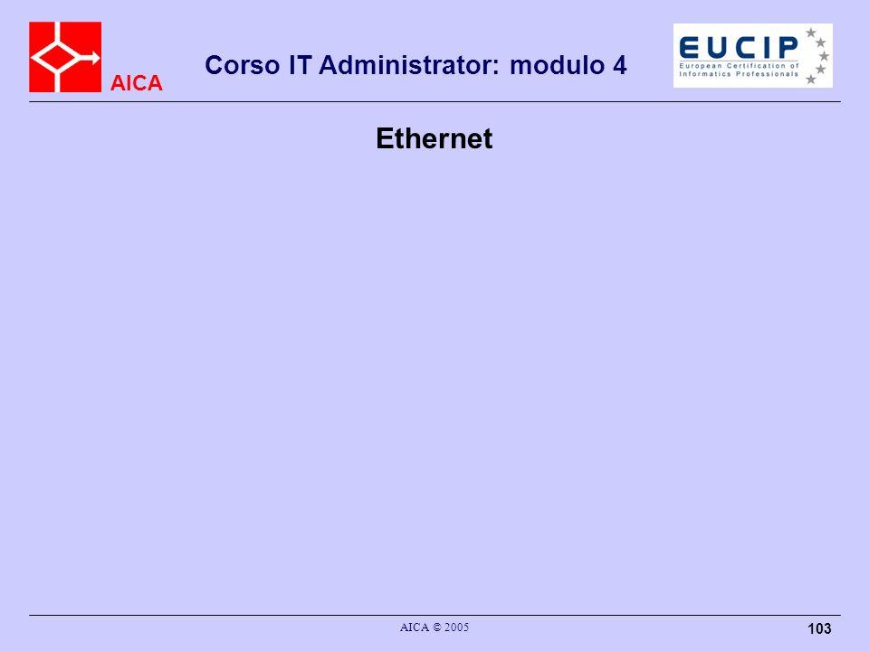 Ethernet AICA © 2005