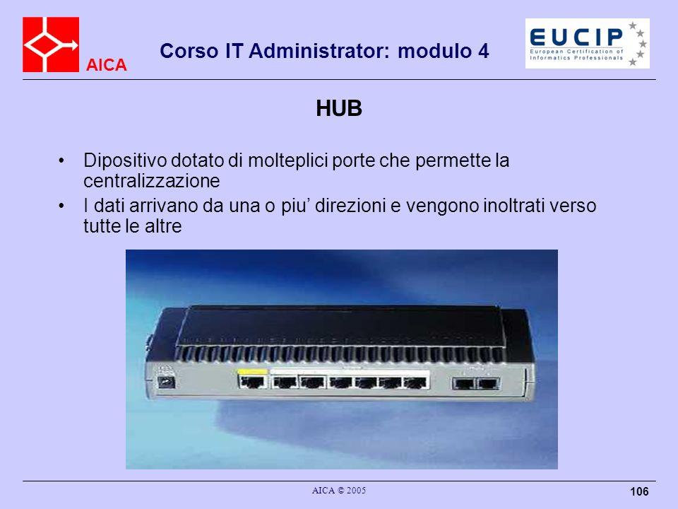 HUB Dipositivo dotato di molteplici porte che permette la centralizzazione.