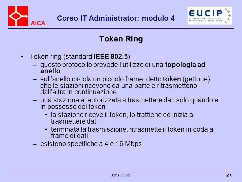 Token Ring Token ring (standard IEEE 802.5)