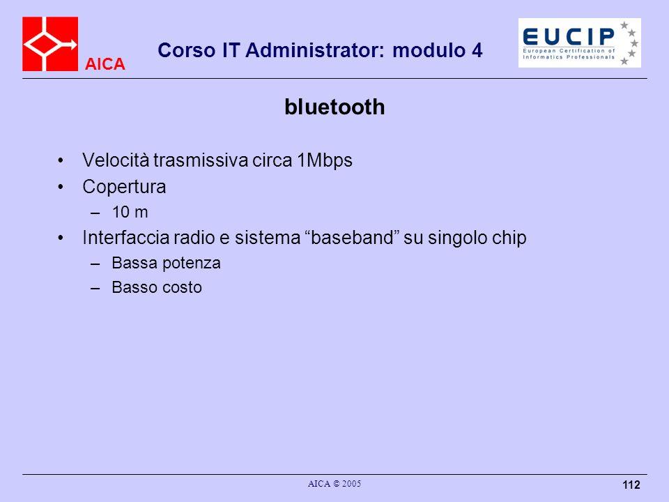 bluetooth Velocità trasmissiva circa 1Mbps Copertura
