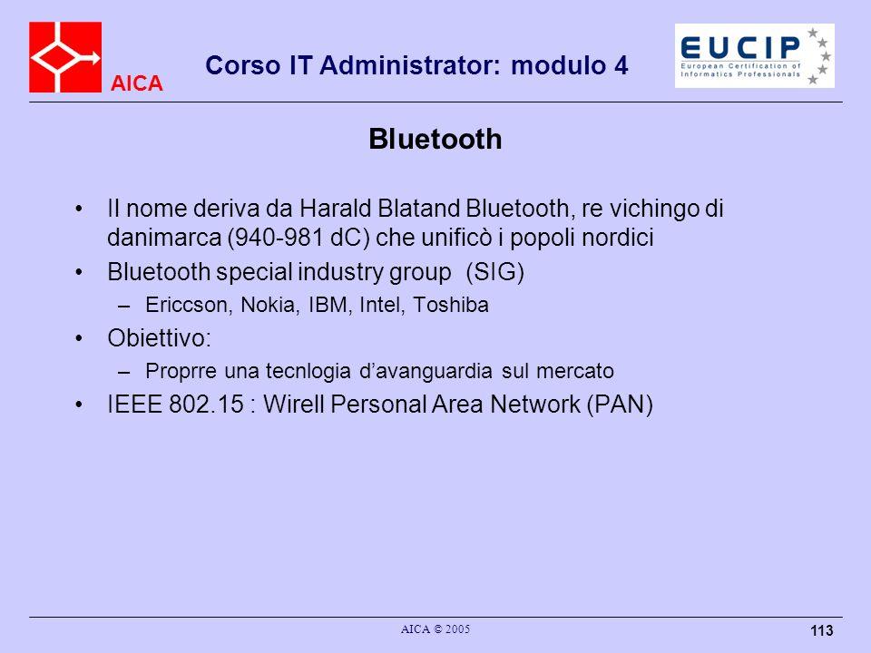 Bluetooth Il nome deriva da Harald Blatand Bluetooth, re vichingo di danimarca (940-981 dC) che unificò i popoli nordici.