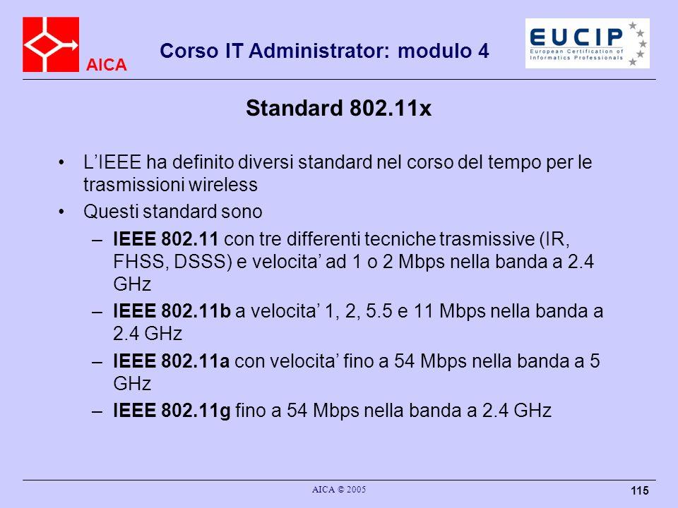 Standard 802.11xL'IEEE ha definito diversi standard nel corso del tempo per le trasmissioni wireless.