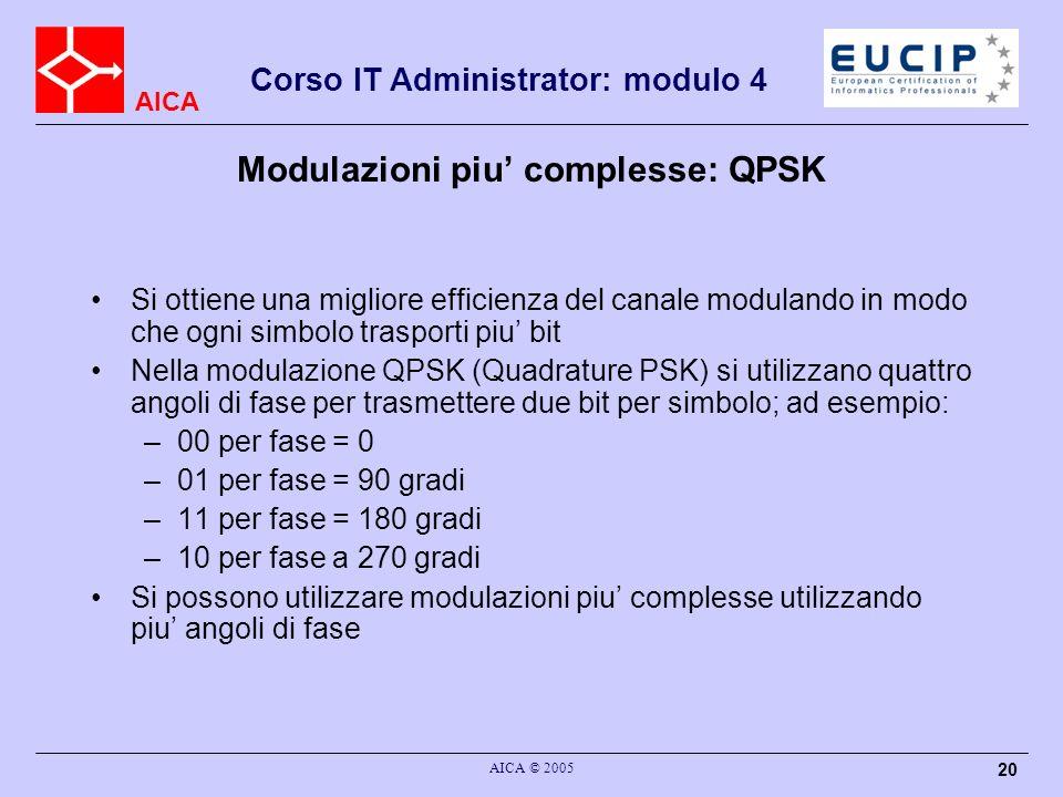 Modulazioni piu' complesse: QPSK