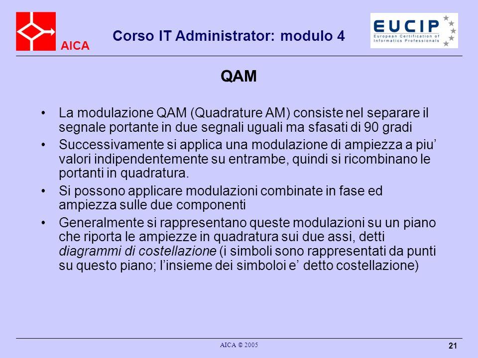 QAMLa modulazione QAM (Quadrature AM) consiste nel separare il segnale portante in due segnali uguali ma sfasati di 90 gradi.