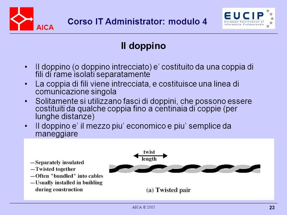 Il doppino Il doppino (o doppino intrecciato) e' costituito da una coppia di fili di rame isolati separatamente.