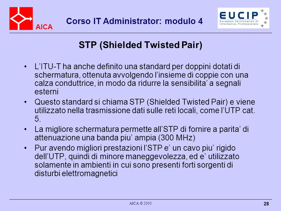 STP (Shielded Twisted Pair)