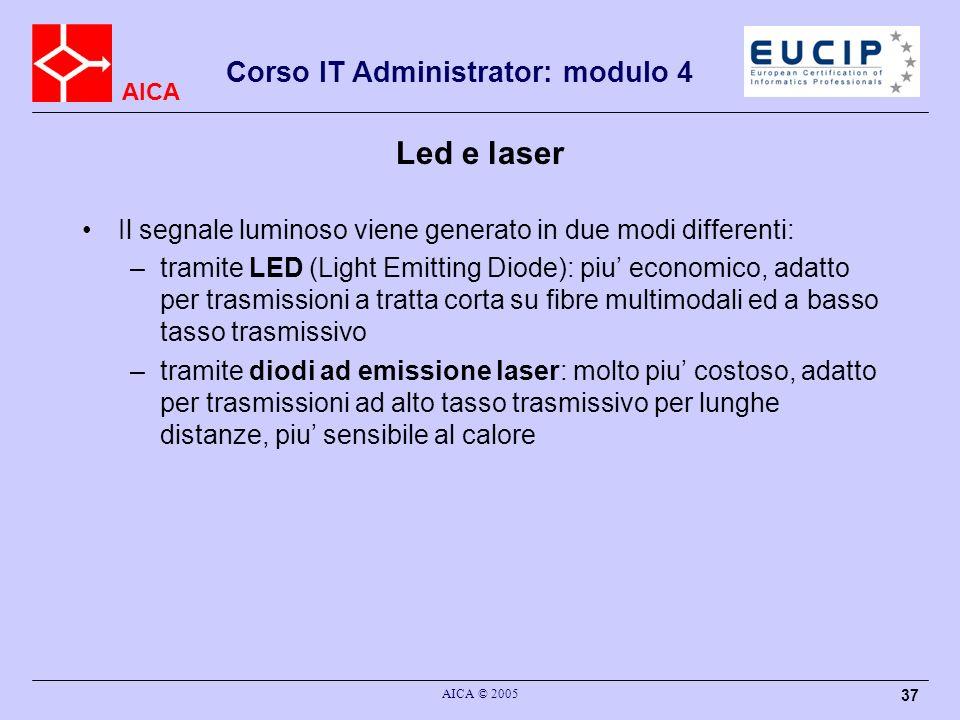 Led e laser Il segnale luminoso viene generato in due modi differenti: