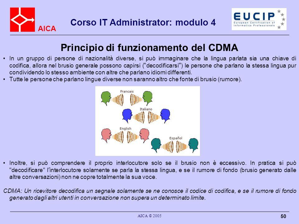 Principio di funzionamento del CDMA