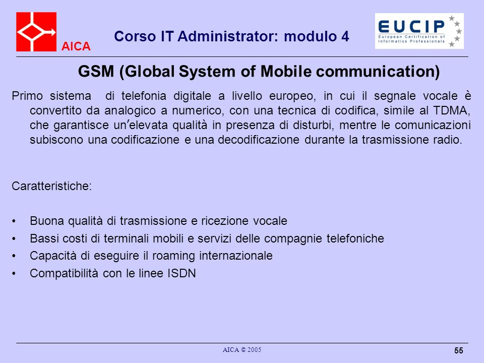 GSM (Global System of Mobile communication)