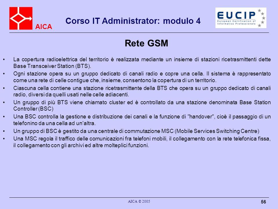 Rete GSM