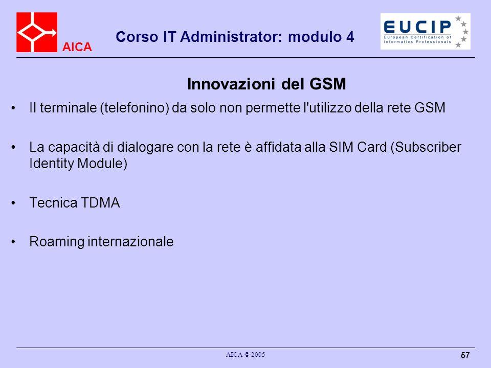 Innovazioni del GSMIl terminale (telefonino) da solo non permette l utilizzo della rete GSM.